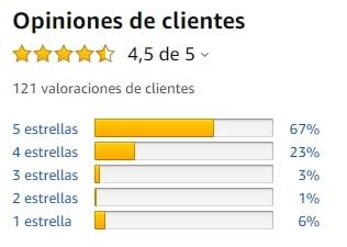 canon eos 4000d valoraciones Amazon